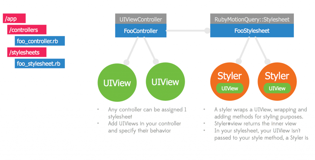 stylesheet_diagram_overview
